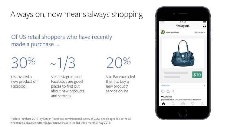 Statistiche acquisti da mobile