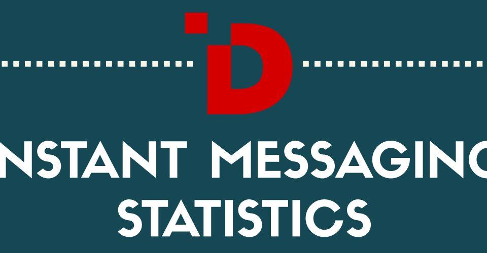 Infografica - Instant Messaging 2017