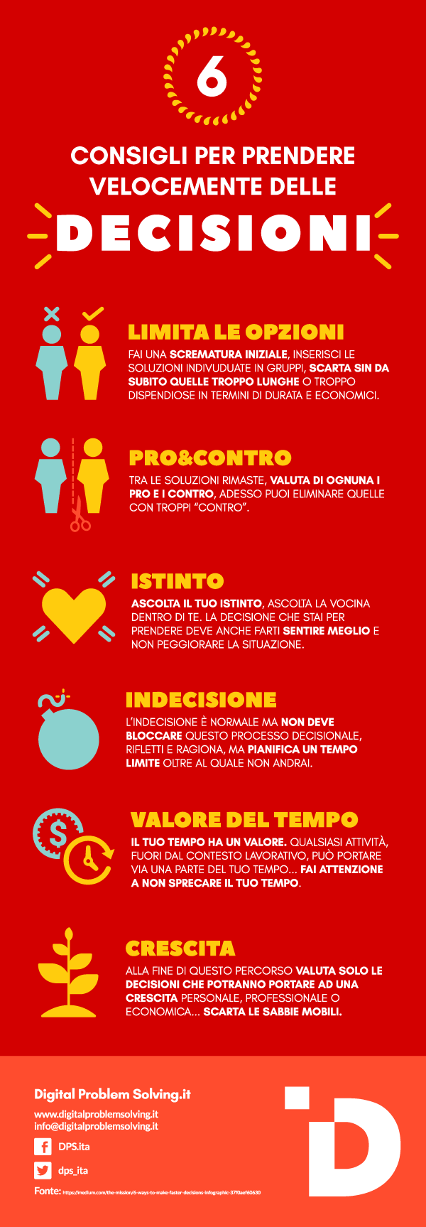Infografica - Come fare per prendere una decisione importante