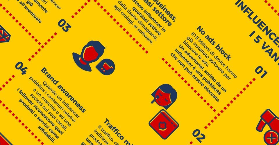 Infografica - I 5 vantaggi dell'Influencer Marketing