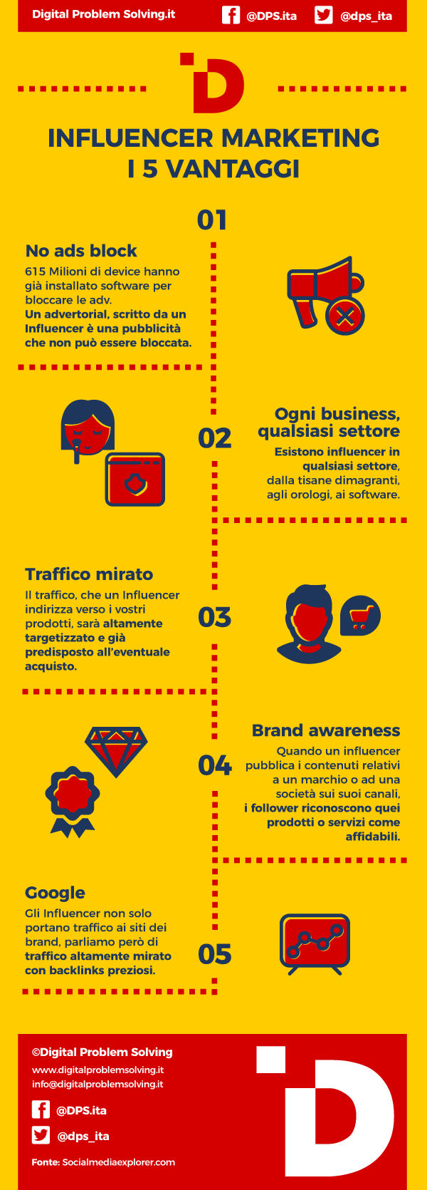 Infografica - I 5 vantaggi dell'Influencer Marketing